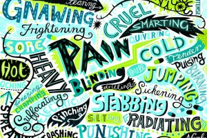 pain descriptive words
